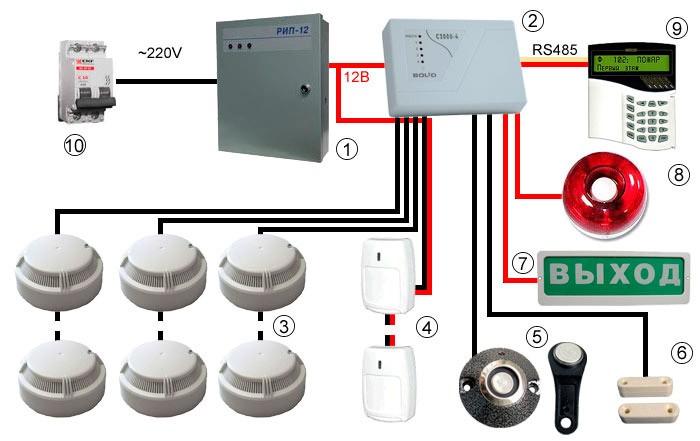 Схема охранно-пожарной сигнализации
